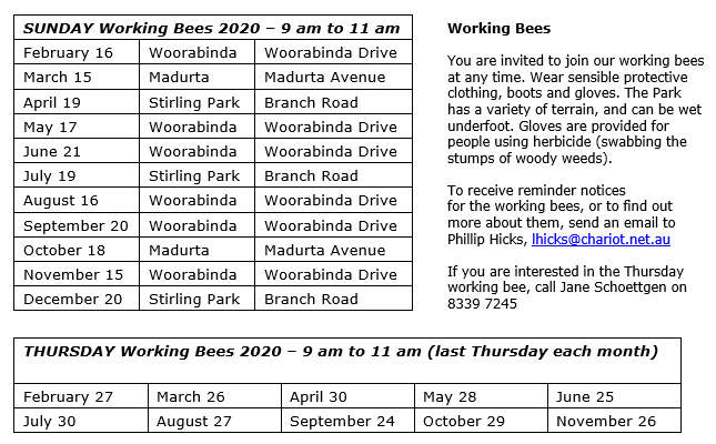 Working Bees 2020